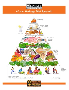 African_pyramid_flyer